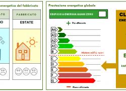 I nuovi decreti sulla Efficenza energetica negli edifici